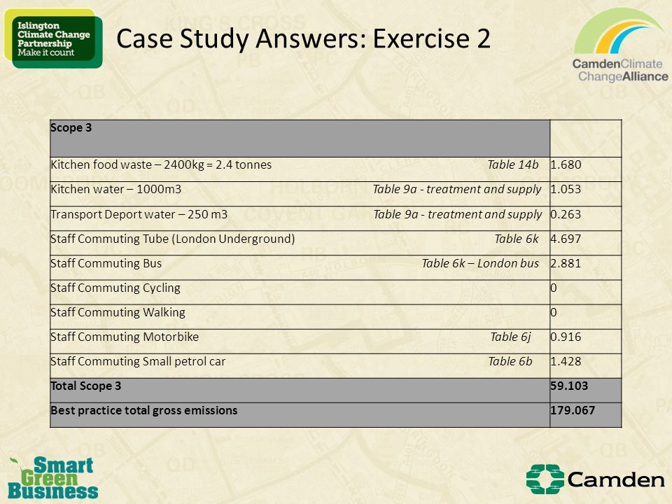 Case Study Answers: Exercise 2 Scope 3 Head office gas – kWh ( /5 = ) Table 1d – SCOPE 3 COLUMN1.669 Kitchen gas – kWh Table 1a – SCOPE 3 COLUMN0.637 Transport Diesel – 8000 litres (£3800 x 2 = £7600, £7600/0.95 = 8000) Table 1b or 6a – SCOPE 3 COLUMN Transport LPG – 7500 litres Table 6a – SCOPE 3 COLUMN1.439 Head office electricity – kWh ( /5 = ) Table 3c (electricity consumed) – SCOPE 3 COLUMN Kitchen electricity kWh Table 3c (electricity consumed) – SCOPE 3 COLUMN2.778 Transport electricity – kWh (50 000/2 = kWh) Table 3c (electricity consumed) – SCOPE 3 COLUMN Head office water – 160 m3 (800/5 = 160 m3) Table 9a - treatment and supply0.168 Head office recycling – 2080kg per year = 2.08 tonnes Table 14b0.436 Kitchen food purchasing - £ Table 13 – Line: Kitchen plastic purchasing £5000 Table 13 – Line: