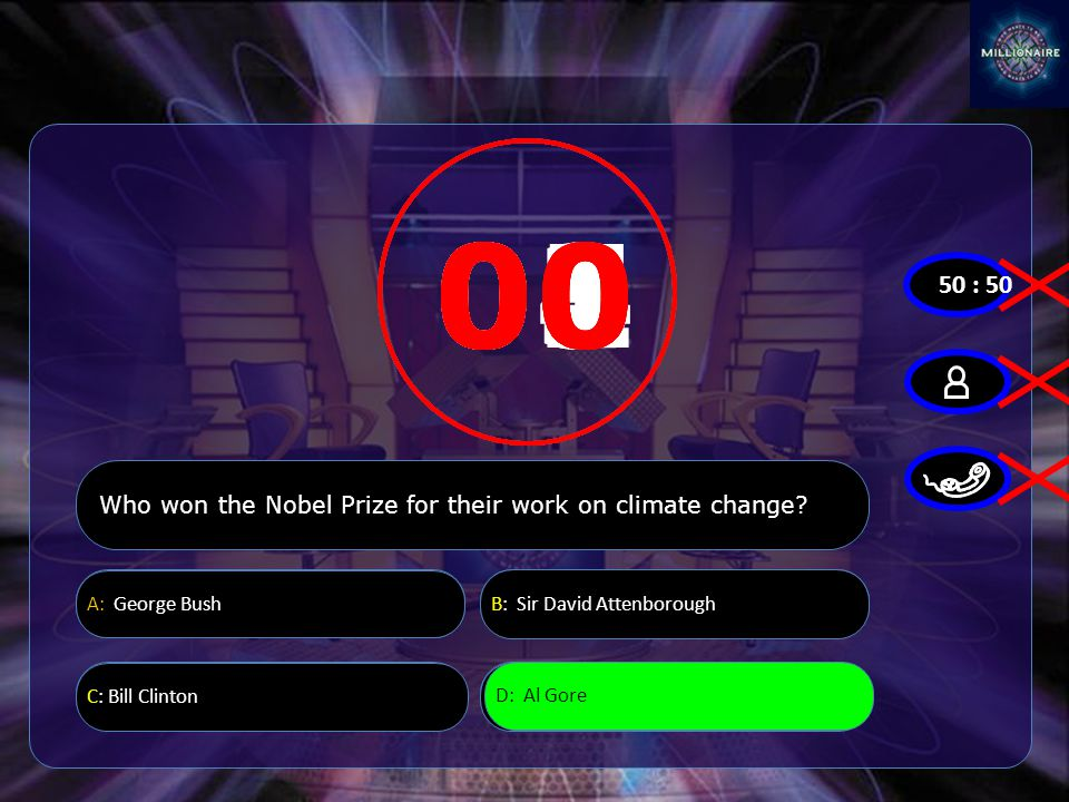 Who won the Nobel Prize for their work on climate change.