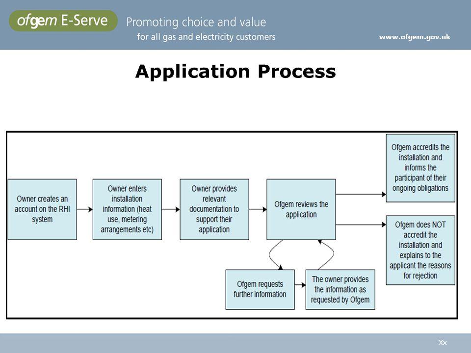 Xx www.ofgem.gov.uk Application Process