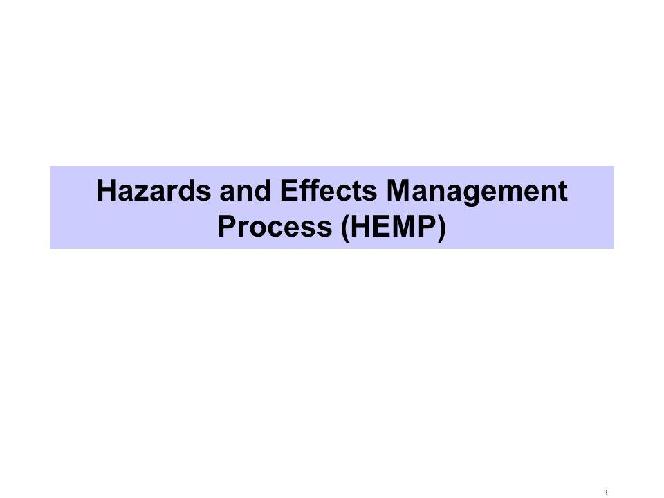 4 HSE Management System