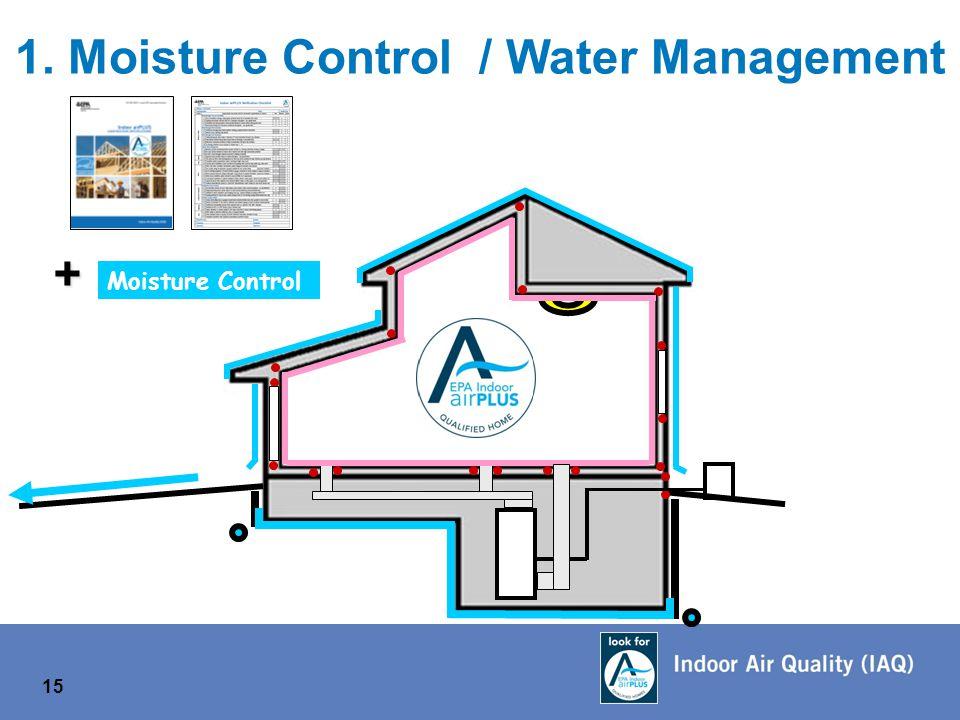 1. Moisture Control / Water Management 15 Moisture Control +