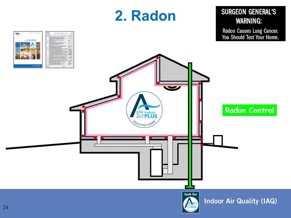 2. Radon 24 Radon Control