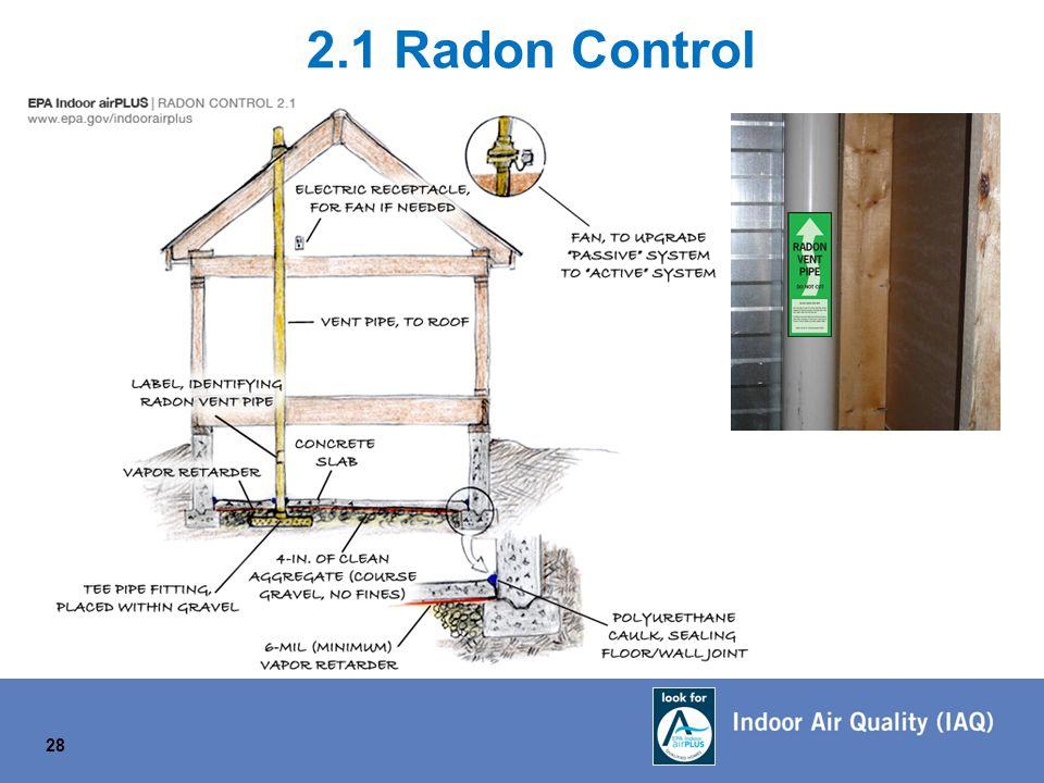 28 2.1 Radon Control