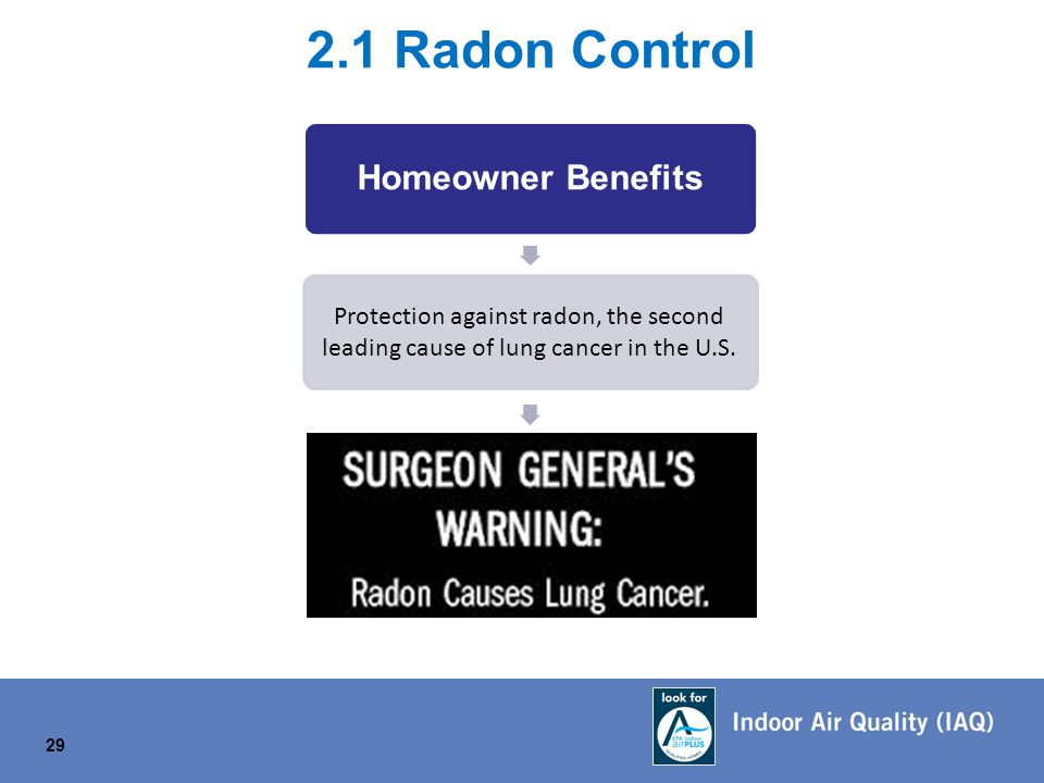 29 2.1 Radon Control Homeowner Benefits Protection against radon, the second leading cause of lung cancer in the U.S.