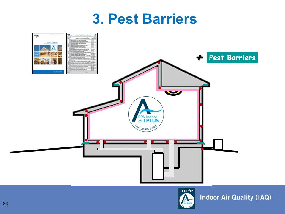 30 3. Pest Barriers Pest Barriers+