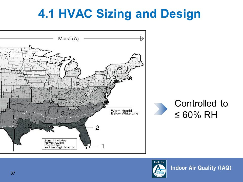 4.1 HVAC Sizing and Design 37 Controlled to 60% RH