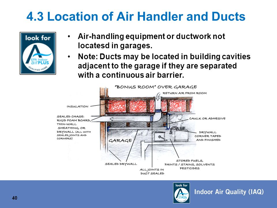 4.3 Location of Air Handler and Ducts Air-handling equipment or ductwork not locatesd in garages.