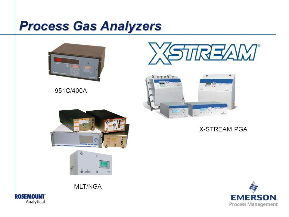 [File Name or Event] Emerson Confidential 27-Jun-01, Slide 25 Process Gas Analyzers X-STREAM PGA MLT/NGA 951C/400A