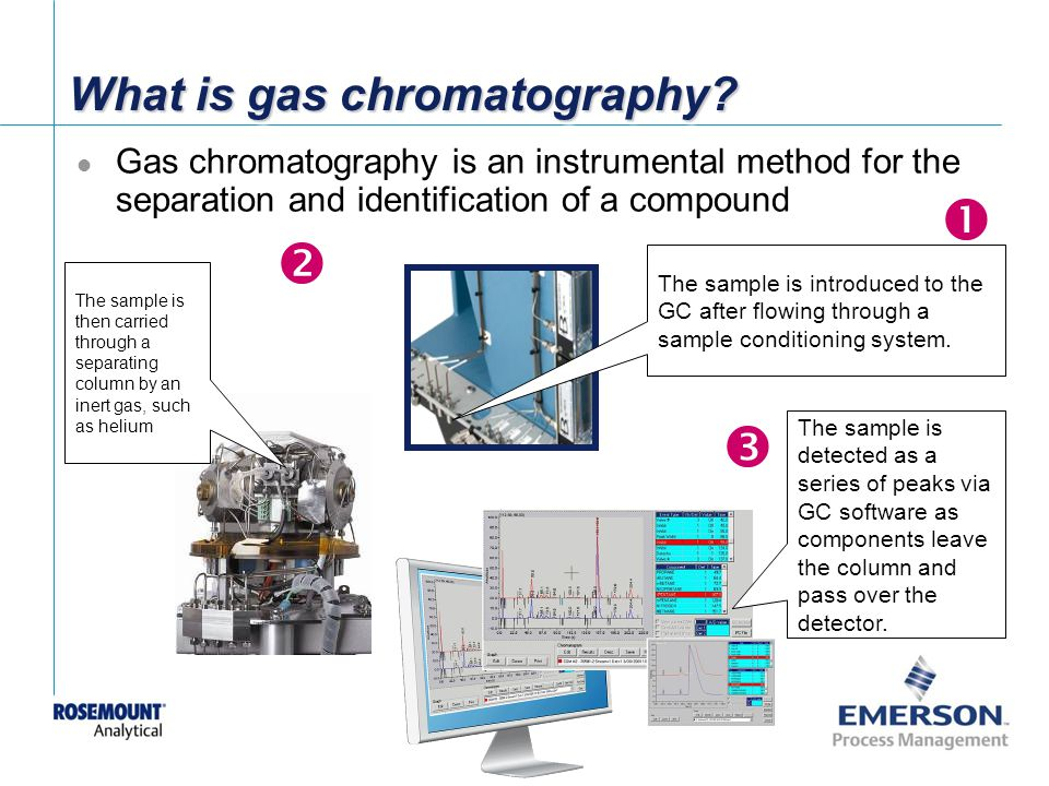 [File Name or Event] Emerson Confidential 27-Jun-01, Slide 39 What is gas chromatography.