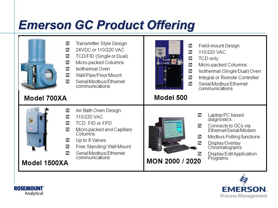 [File Name or Event] Emerson Confidential 27-Jun-01, Slide 44 Emerson GC Product Offering Model 700XA Model 500 MON 2000 / 2020 Model 1500XA Transmitter Style Design 24VDC or 110/220 VAC TCD/FID (Single or Dual) Micro-packed Columns Isothermal Oven Wall/Pipe/Floor Mount Serial/Modbus/Ethernet communications Field-mount Design 110/220 VAC TCD only Micro-packed Columns Isothermal (Single/Dual) Oven Integral or Remote Controller Serial/Modbus/Ethernet communications Air Bath Oven Design 110/220 VAC TCD, FID or FPD Micro-packed and Capillary Columns Up to 8 Valves Free Standing/ Wall Mount Serial/Modbus/Ethernet communications Laptop/PC based diagnostics Connects to GCs via Ethernet/Serial/Modem Modbus Polling functions Display/Overlay Chromatograms Display/Edit Application Programs