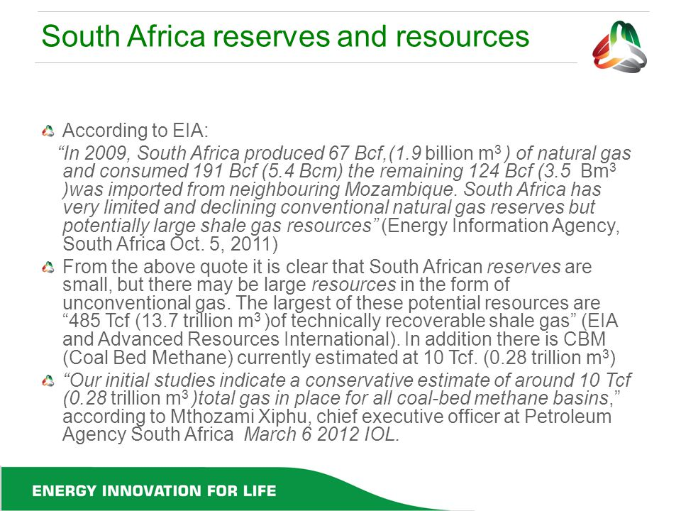 South Africa reserves and resources According to EIA: In 2009, South Africa produced 67 Bcf,(1.9 billion m 3 ) of natural gas and consumed 191 Bcf (5.