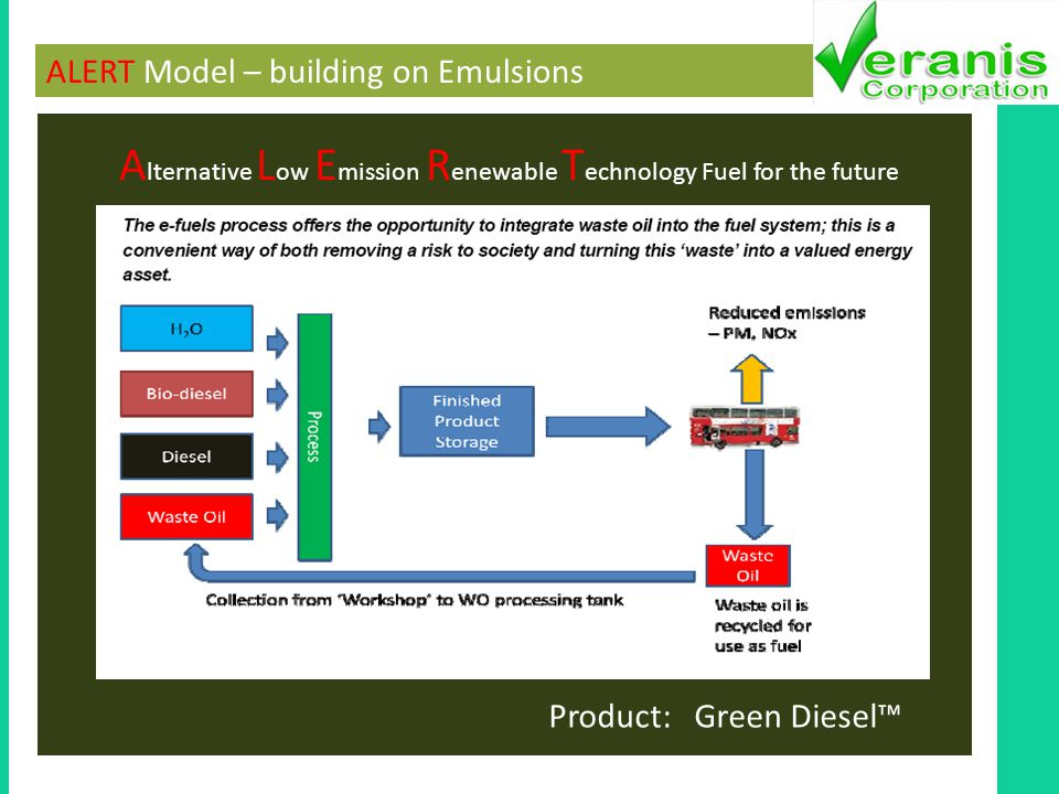ALERT Model – building on Emulsions A lternative L ow E mission R enewable T echnology Fuel for the future Product: Green Diesel