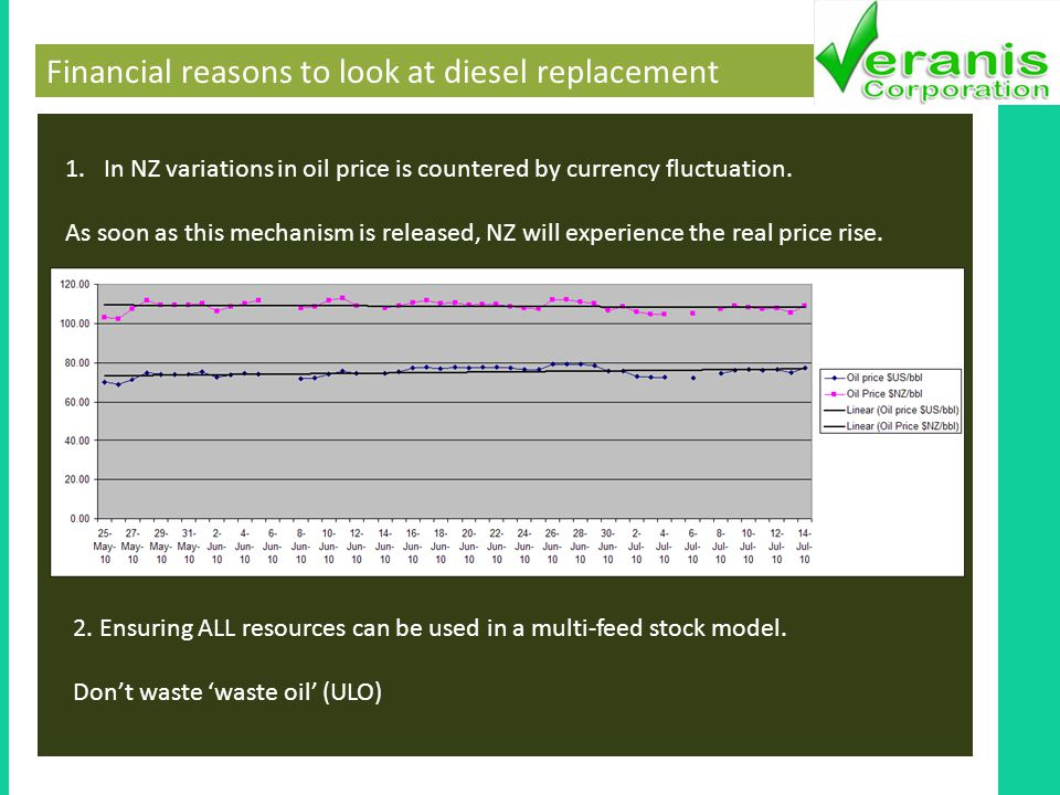 Financial reasons to look at diesel replacement 1.
