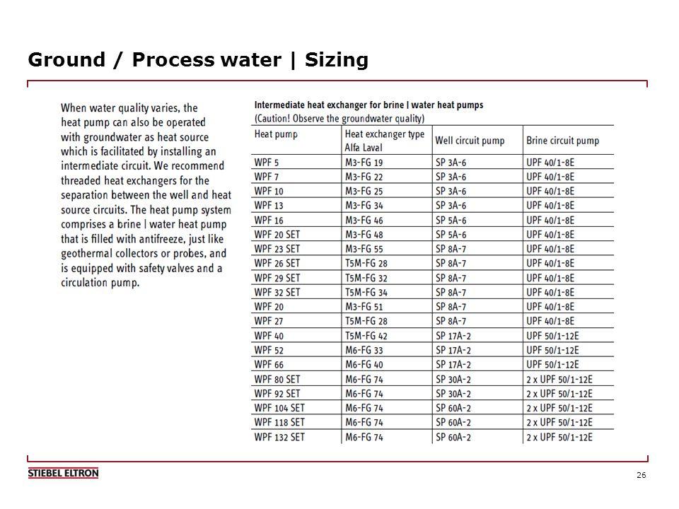 26 Ground / Process water | Sizing