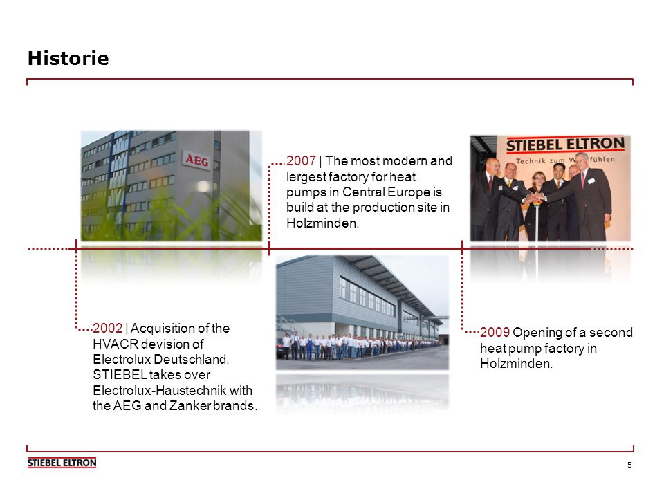 5 Historie 2002 | Acquisition of the HVACR devision of Electrolux Deutschland.