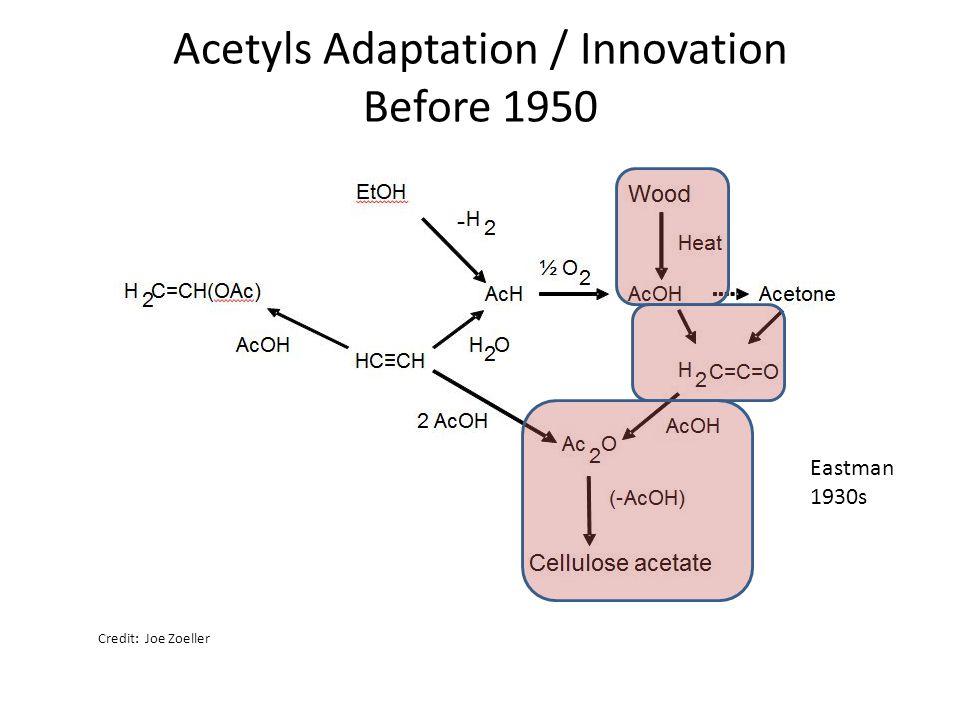Acetyls Adaptation / Innovation Before 1950 Eastman 1930s Credit: Joe Zoeller