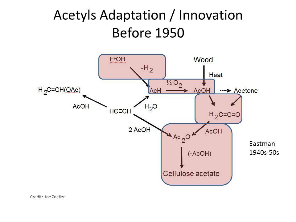 Acetyls Adaptation / Innovation Before 1950 Eastman 1940s-50s Credit: Joe Zoeller