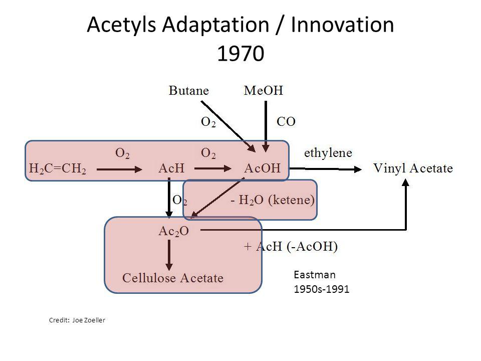 Acetyls Adaptation / Innovation 1970 Eastman 1950s-1991 Credit: Joe Zoeller