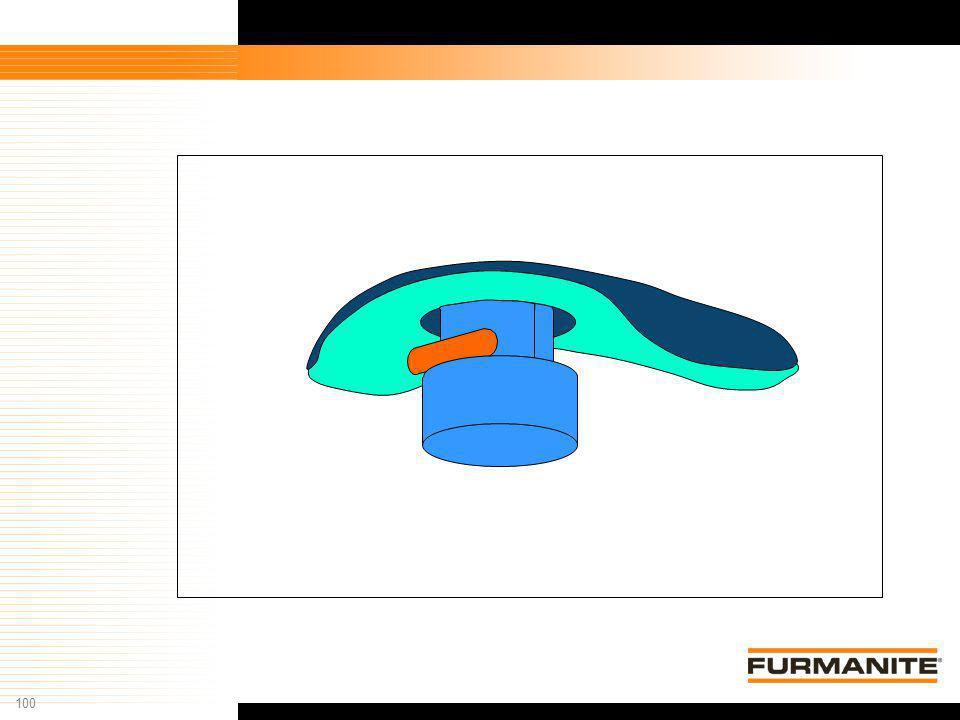 100 Furmanite Confidential - 1/9/04