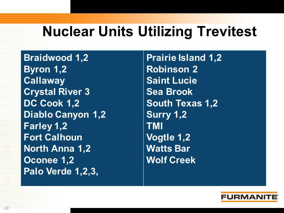 22 Furmanite Confidential - 1/9/04 Nuclear Units Utilizing Trevitest Braidwood 1,2 Byron 1,2 Callaway Crystal River 3 DC Cook 1,2 Diablo Canyon 1,2 Fa