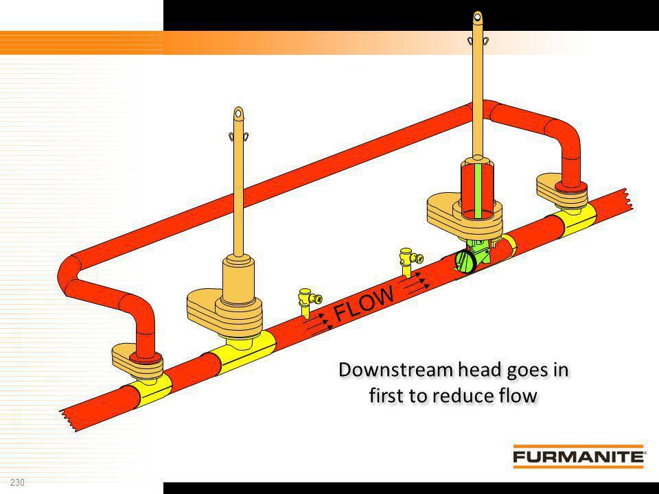 230 Furmanite Confidential - 1/9/04 FLOW Downstream head goes in first to reduce flow Downstream head goes in first to reduce flow