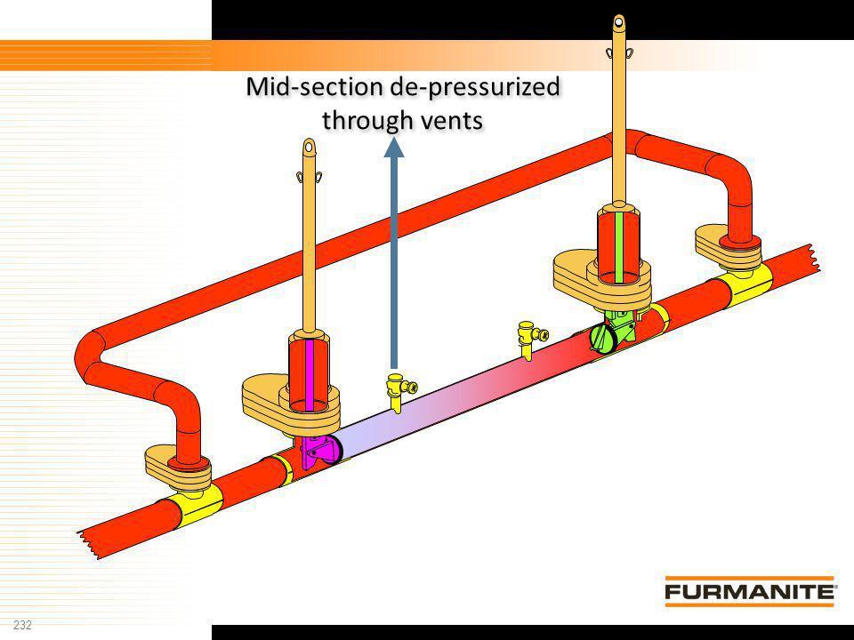232 Furmanite Confidential - 1/9/04 Mid-section de-pressurized through vents Mid-section de-pressurized through vents