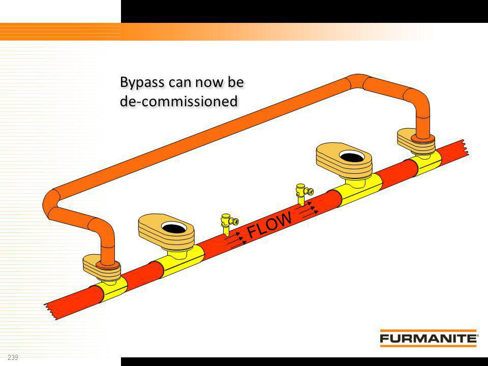 239 Furmanite Confidential - 1/9/04 FLOW Bypass can now be de-commissioned Bypass can now be de-commissioned