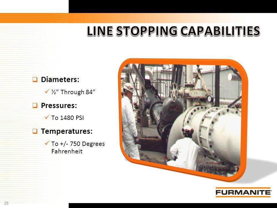 29 Furmanite Confidential - 1/9/04 Diameters: ½ Through 84 Pressures: To 1480 PSI Temperatures: To +/- 750 Degrees Fahrenheit