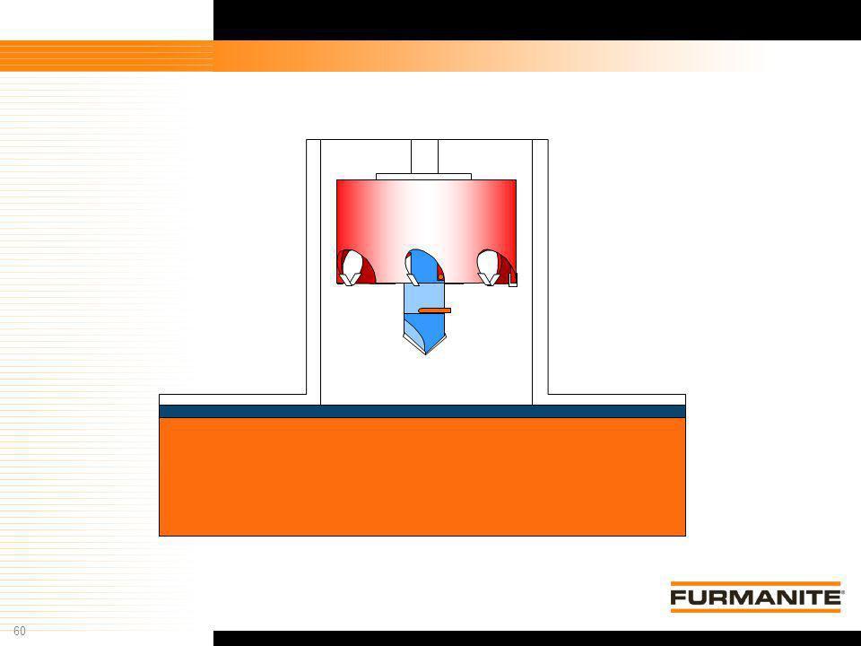 60 Furmanite Confidential - 1/9/04