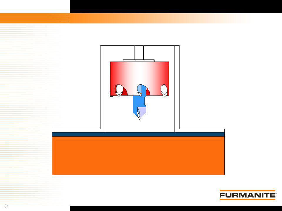 61 Furmanite Confidential - 1/9/04