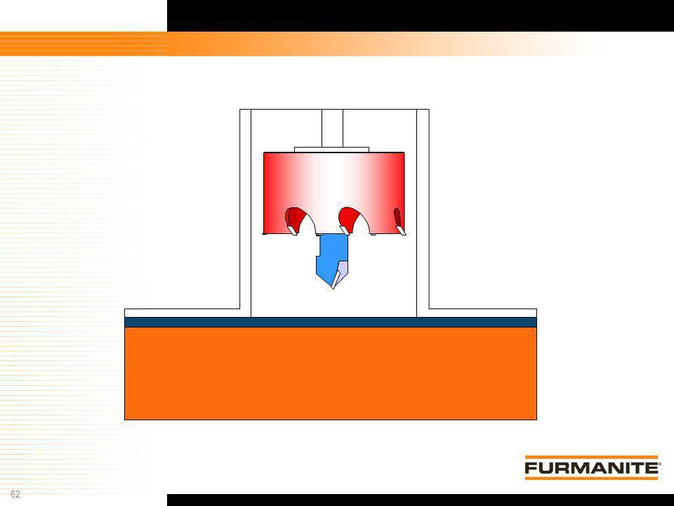 62 Furmanite Confidential - 1/9/04