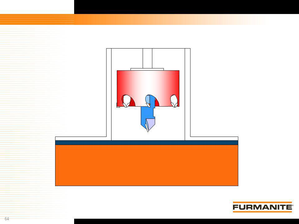 64 Furmanite Confidential - 1/9/04