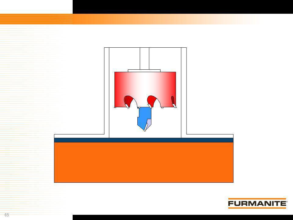 65 Furmanite Confidential - 1/9/04