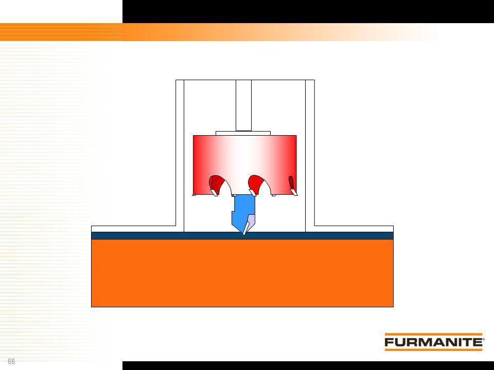 68 Furmanite Confidential - 1/9/04