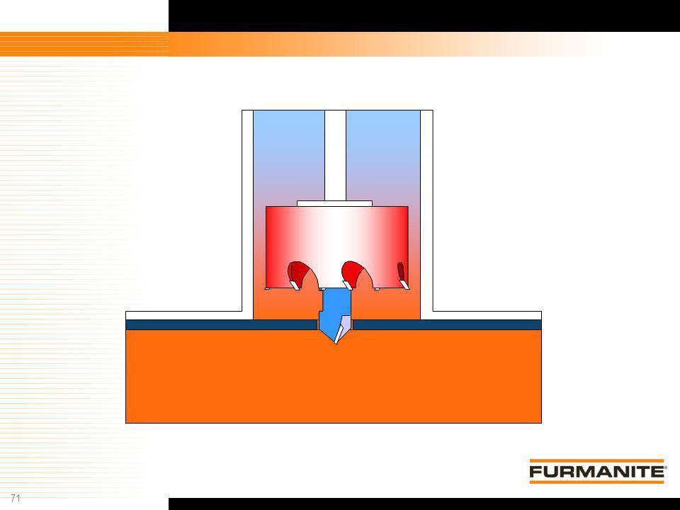 71 Furmanite Confidential - 1/9/04