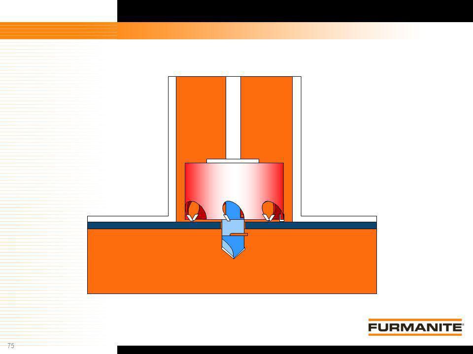 75 Furmanite Confidential - 1/9/04