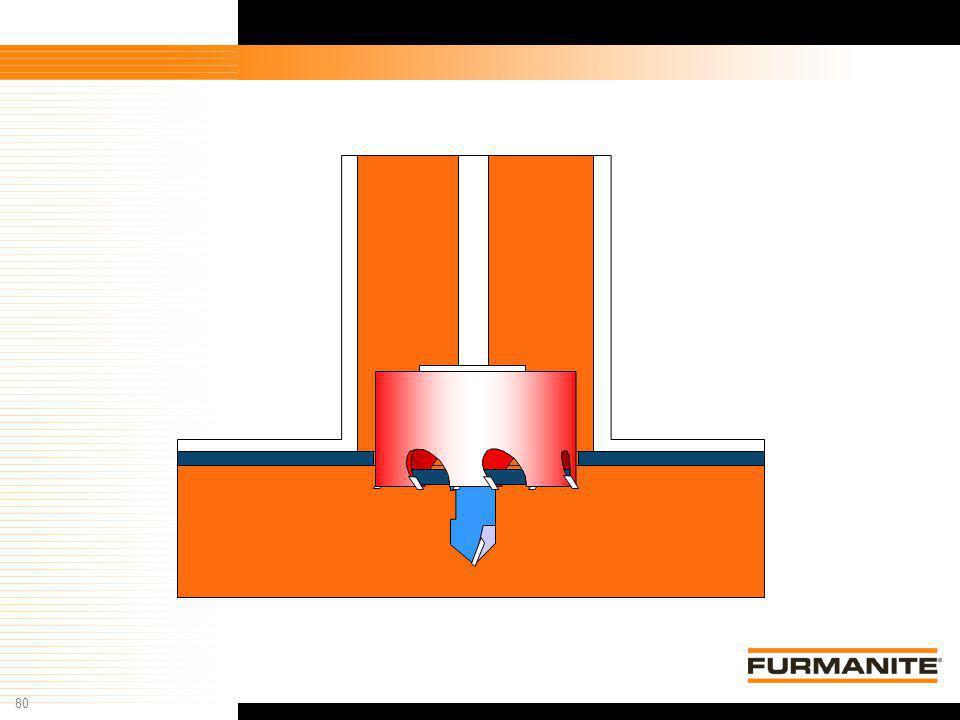80 Furmanite Confidential - 1/9/04