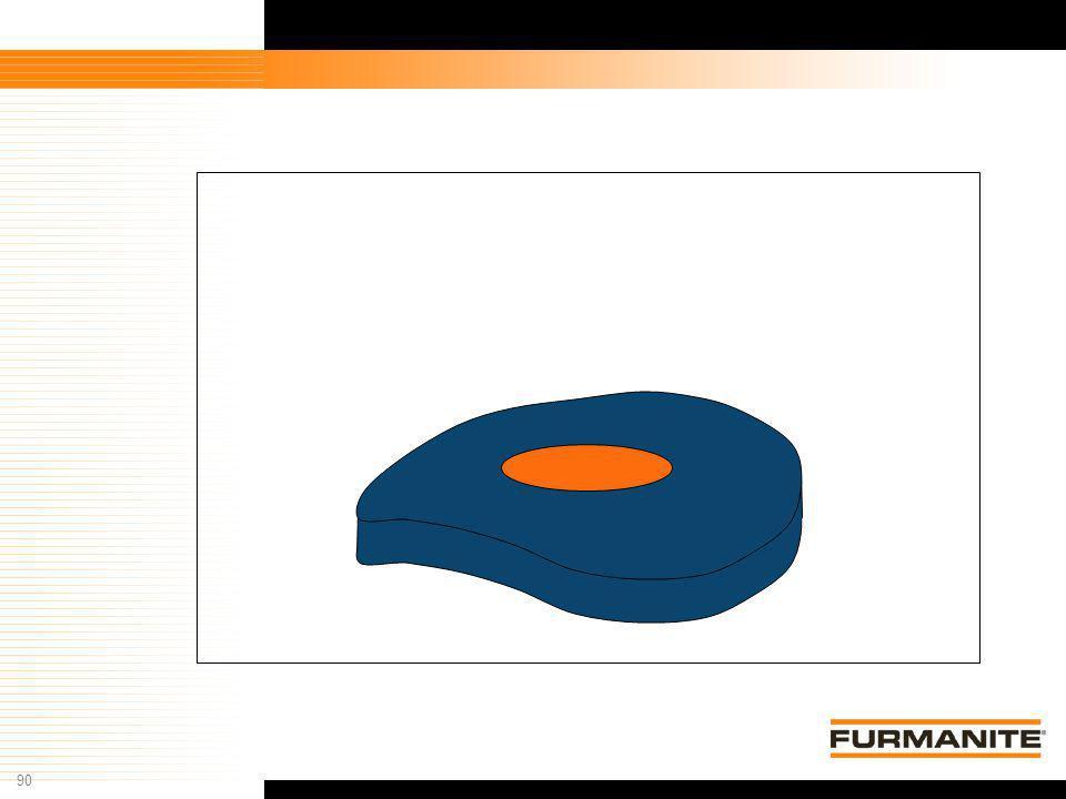 90 Furmanite Confidential - 1/9/04