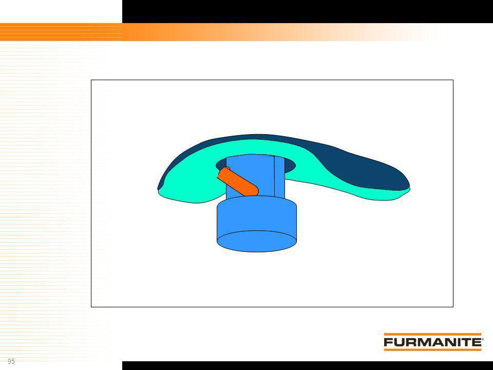 95 Furmanite Confidential - 1/9/04