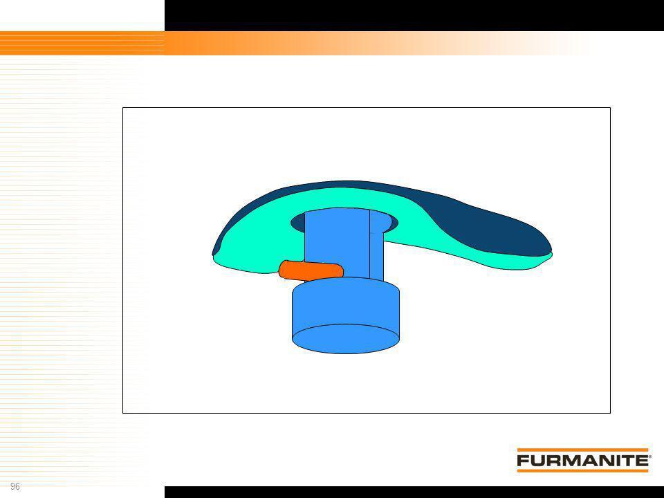 96 Furmanite Confidential - 1/9/04