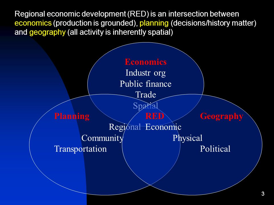 Regional economic development (RED) is an intersection between economics (production is grounded), planning (decisions/history matter) and geography (all activity is inherently spatial) 3 Economics Industr org Public finance Trade Spatial Planning Regional Community Transportation REDGeography Economic Physical Political