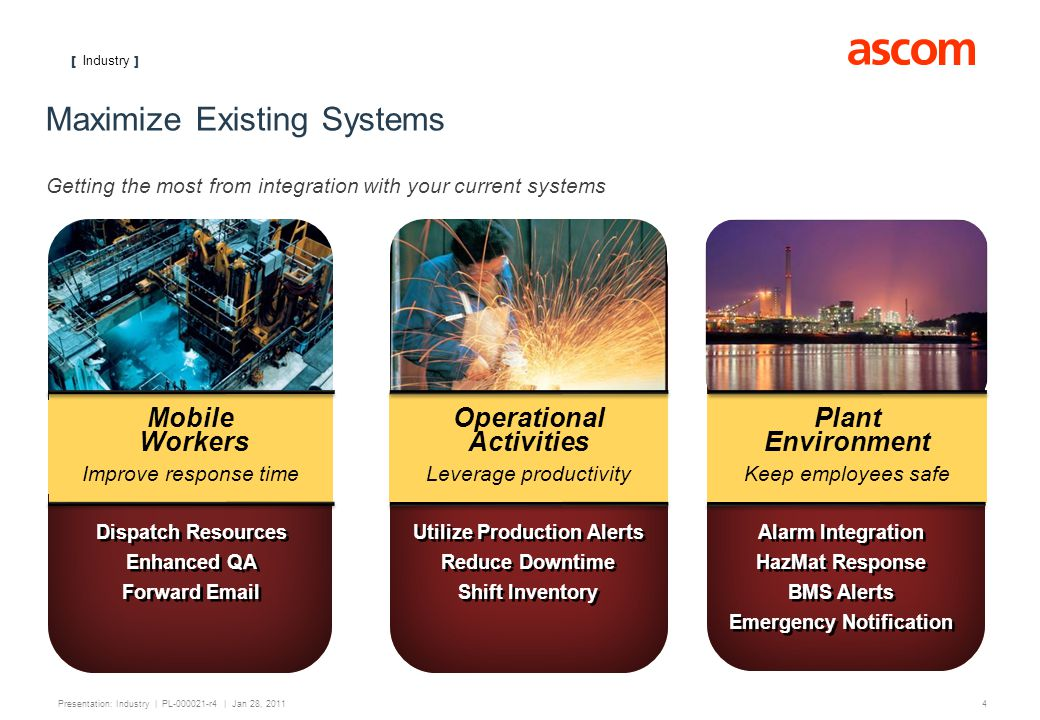 [ Industry ] 4 Presentation: Industry | PL-000021-r4 | Jan 28, 2011 Maximize Existing Systems Getting the most from integration with your current systems Dispatch Resources Enhanced QA Forward Email Dispatch Resources Enhanced QA Forward Email Alarm Integration HazMat Response BMS Alerts Emergency Notification Alarm Integration HazMat Response BMS Alerts Emergency Notification Utilize Production Alerts Reduce Downtime Shift Inventory Utilize Production Alerts Reduce Downtime Shift Inventory