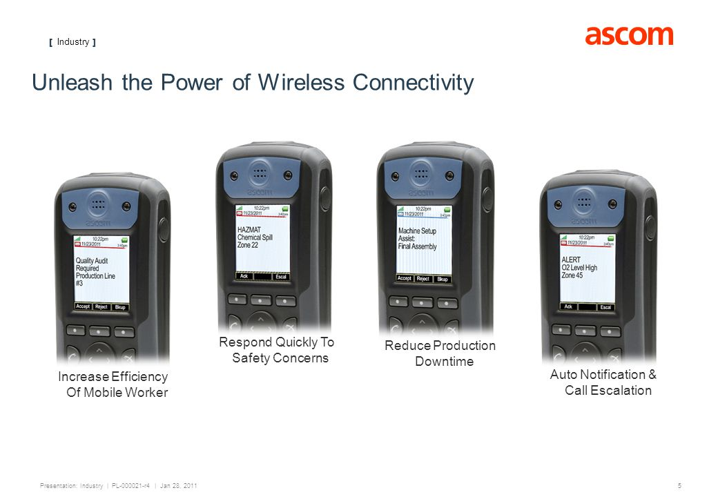 [ Industry ] 5 Presentation: Industry | PL-000021-r4 | Jan 28, 2011 Unleash the Power of Wireless Connectivity Respond Quickly To Safety Concerns Redu