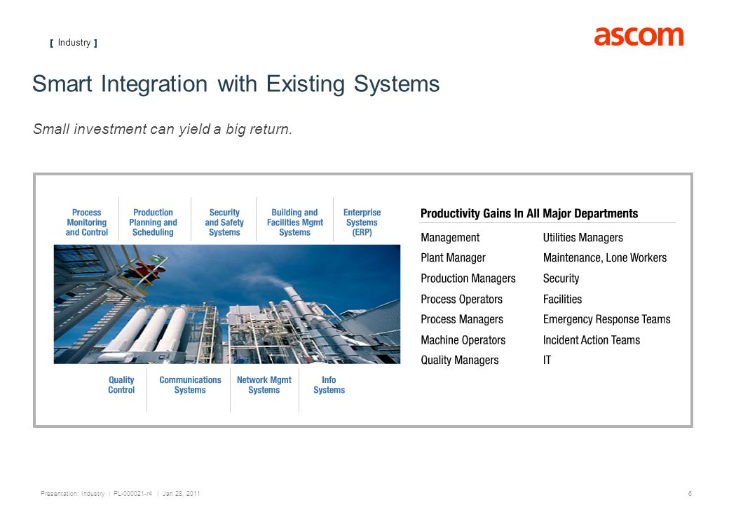 [ Industry ] 6 Presentation: Industry | PL-000021-r4 | Jan 28, 2011 Smart Integration with Existing Systems Small investment can yield a big return.