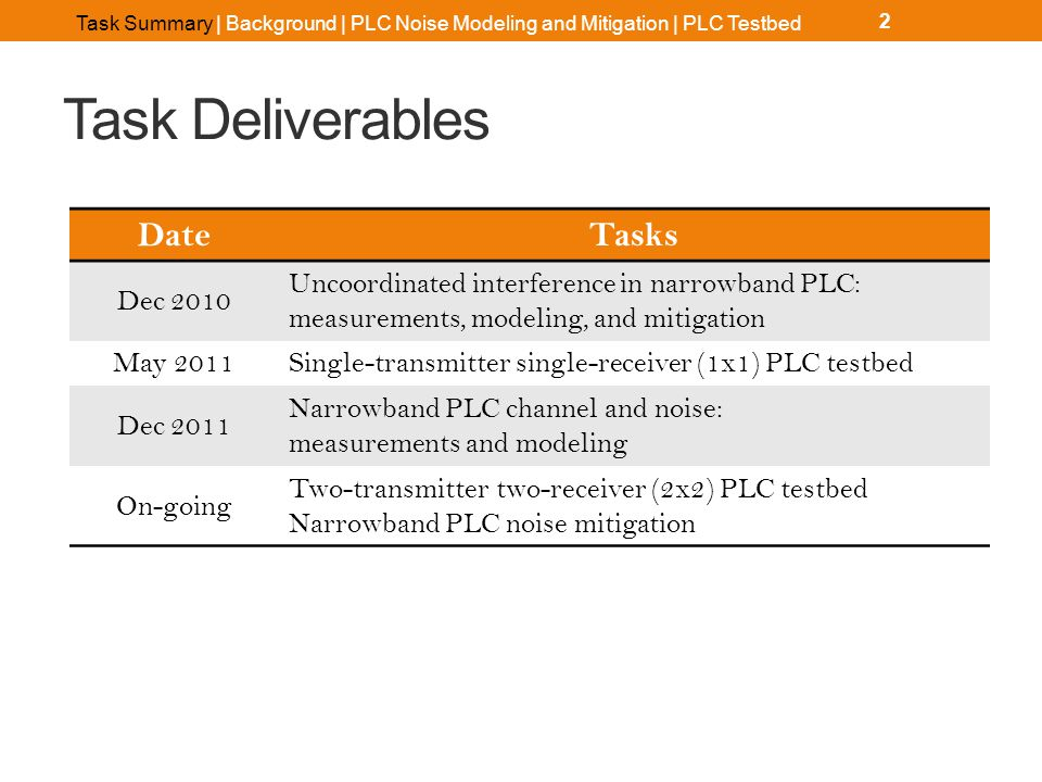 Task Deliverables 2 Date Tasks Dec 2010 Uncoordinated interference in narrowband PLC: measurements, modeling, and mitigation May 2011 Single-transmitt