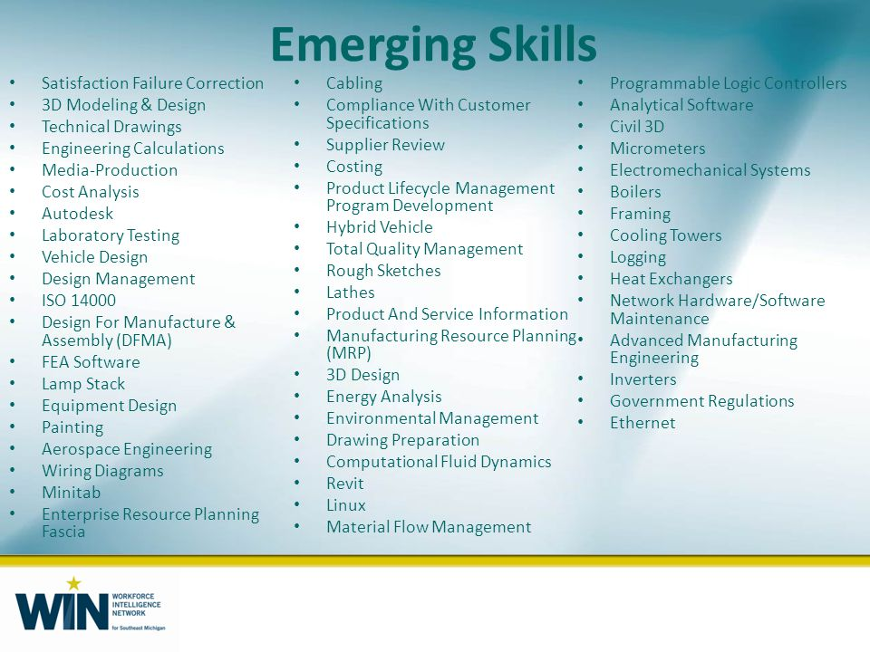 Emerging Skills Satisfaction Failure Correction 3D Modeling & Design Technical Drawings Engineering Calculations Media-Production Cost Analysis Autodesk Laboratory Testing Vehicle Design Design Management ISO 14000 Design For Manufacture & Assembly (DFMA) FEA Software Lamp Stack Equipment Design Painting Aerospace Engineering Wiring Diagrams Minitab Enterprise Resource Planning Fascia Cabling Compliance With Customer Specifications Supplier Review Costing Product Lifecycle Management Program Development Hybrid Vehicle Total Quality Management Rough Sketches Lathes Product And Service Information Manufacturing Resource Planning (MRP) 3D Design Energy Analysis Environmental Management Drawing Preparation Computational Fluid Dynamics Revit Linux Material Flow Management Programmable Logic Controllers Analytical Software Civil 3D Micrometers Electromechanical Systems Boilers Framing Cooling Towers Logging Heat Exchangers Network Hardware/Software Maintenance Advanced Manufacturing Engineering Inverters Government Regulations Ethernet
