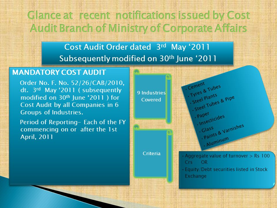 Cost Audit Order dated 3 rd May 2011 Subsequently modified on 30 th June 2011 Cost Audit Order dated 3 rd May 2011 Subsequently modified on 30 th June