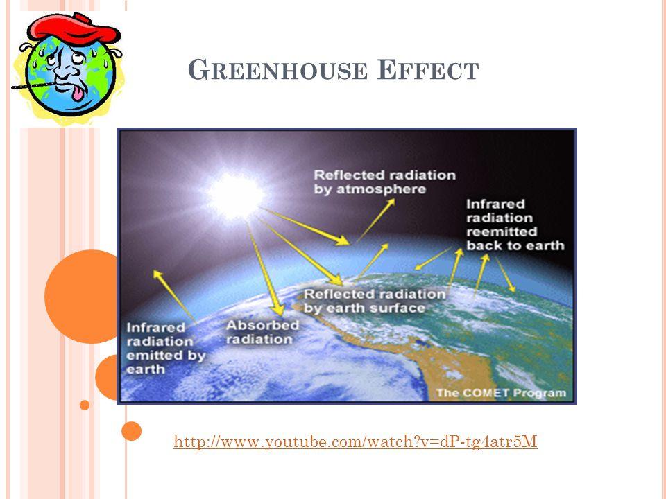 G REENHOUSE E FFECT http://www.youtube.com/watch?v=dP-tg4atr5M