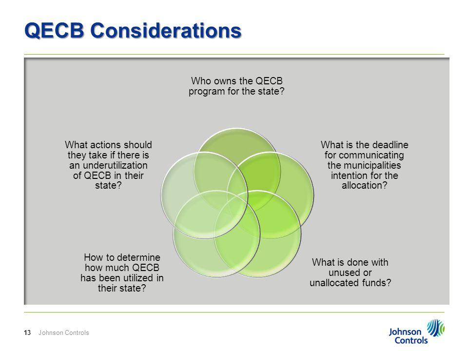Johnson Controls13 QECB Considerations