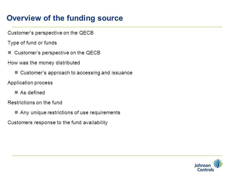 Overview of the funding source Customers perspective on the QECB Type of fund or funds Customers perspective on the QECB How was the money distributed